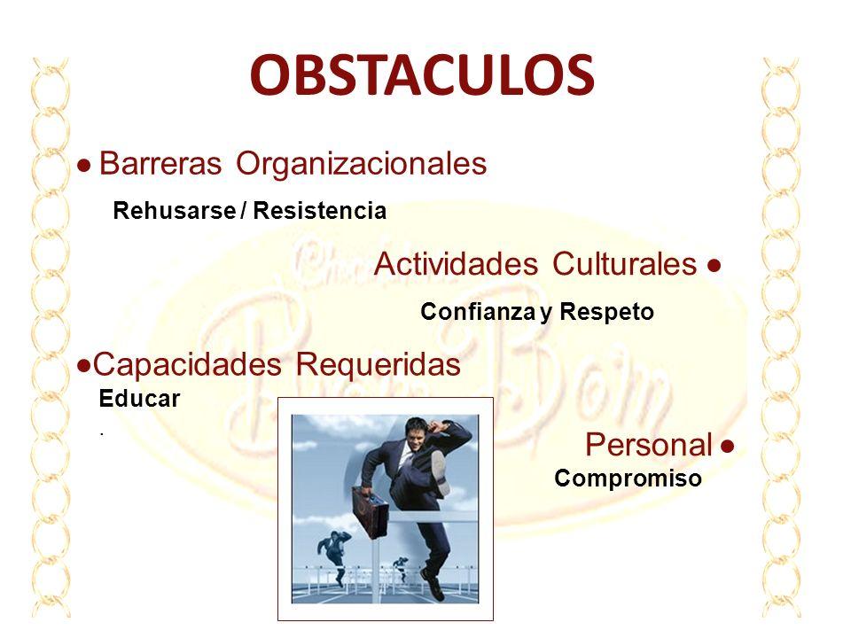 OBSTACULOS Barreras Organizacionales Actividades Culturales