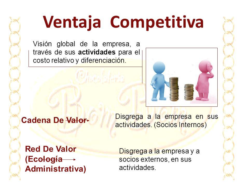 Ventaja Competitiva Cadena De Valor