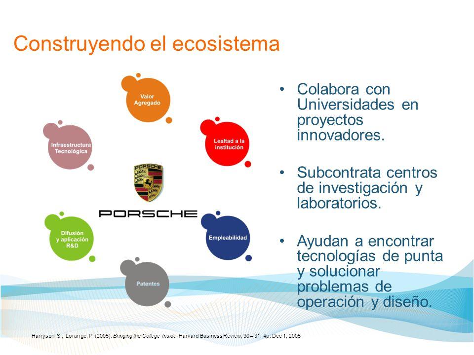 Construyendo el ecosistema