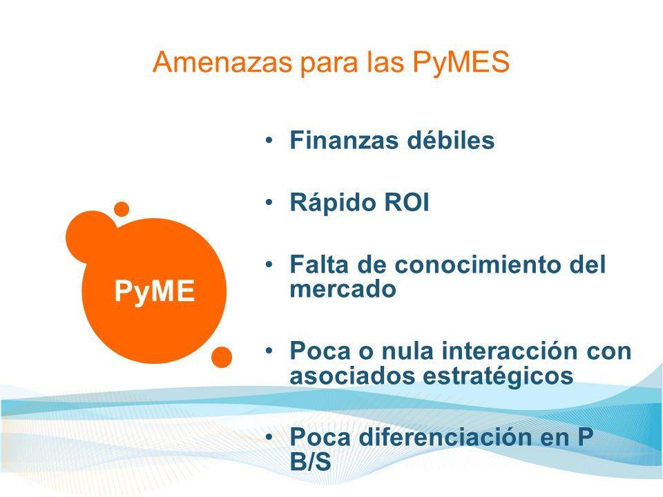 Amenazas para las PyMES