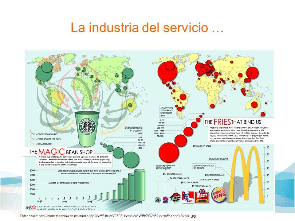 La industria del servicio …
