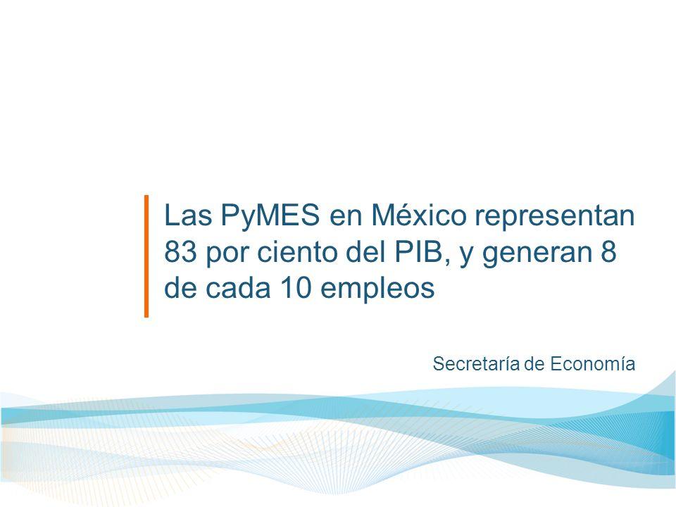 Las PyMES en México representan 83 por ciento del PIB, y generan 8 de cada 10 empleos