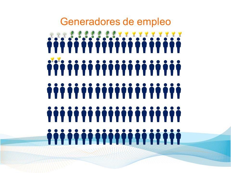 Generadores de empleo