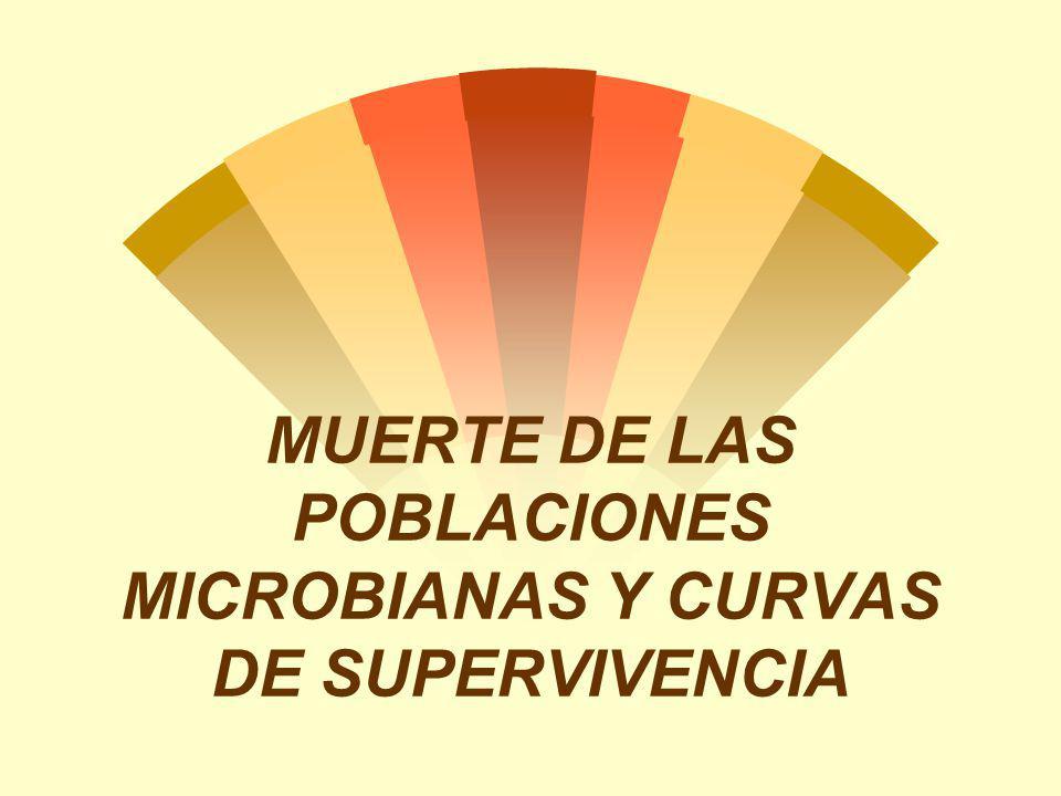 MUERTE DE LAS POBLACIONES MICROBIANAS Y CURVAS DE SUPERVIVENCIA