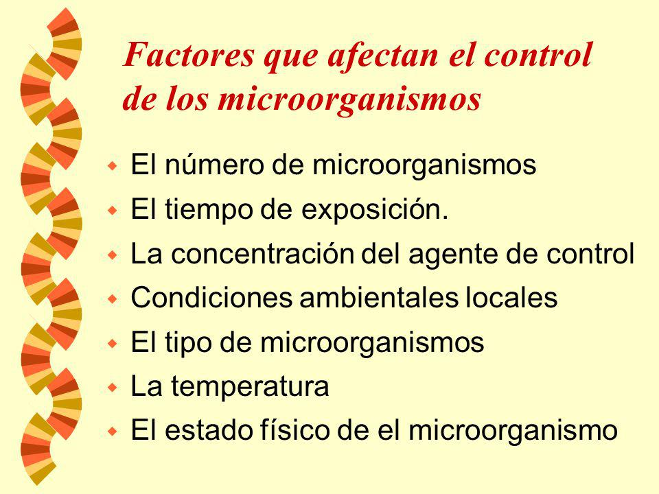 Factores que afectan el control de los microorganismos
