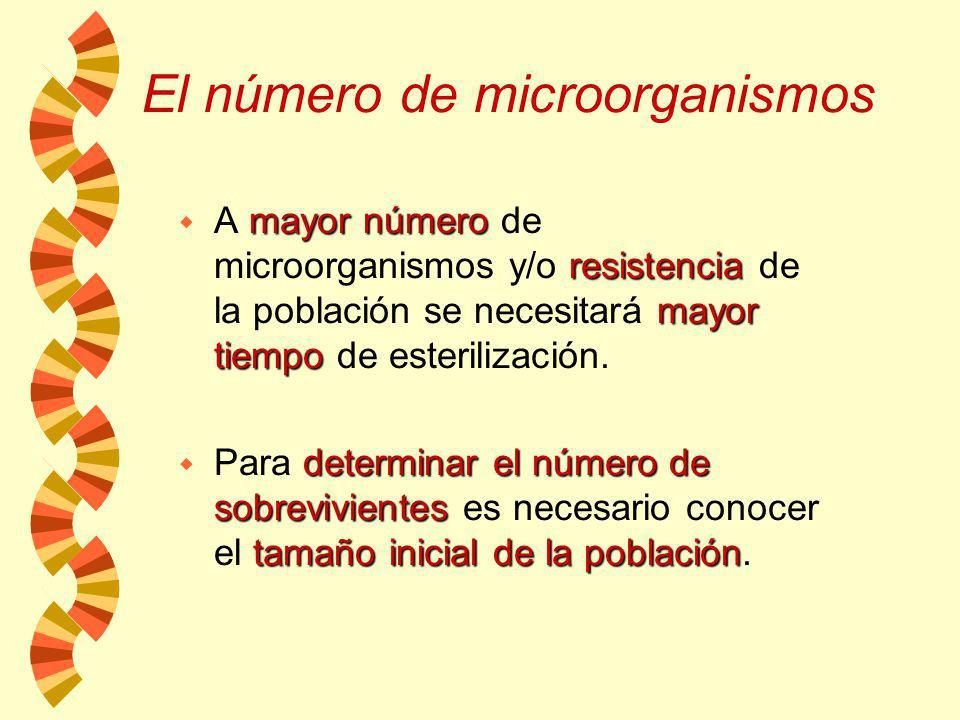 El número de microorganismos