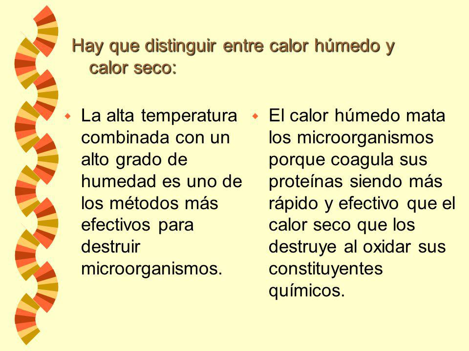 Hay que distinguir entre calor húmedo y calor seco: