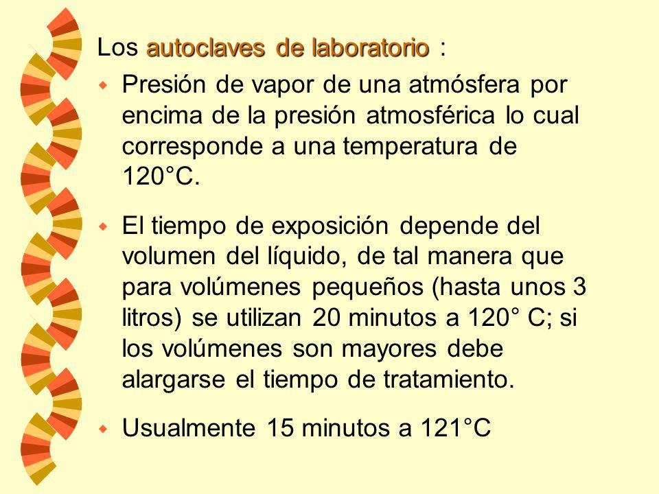 Los autoclaves de laboratorio :