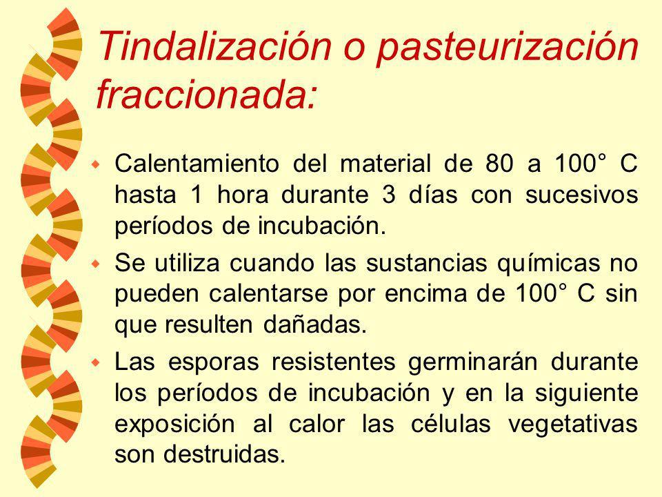 Tindalización o pasteurización fraccionada: