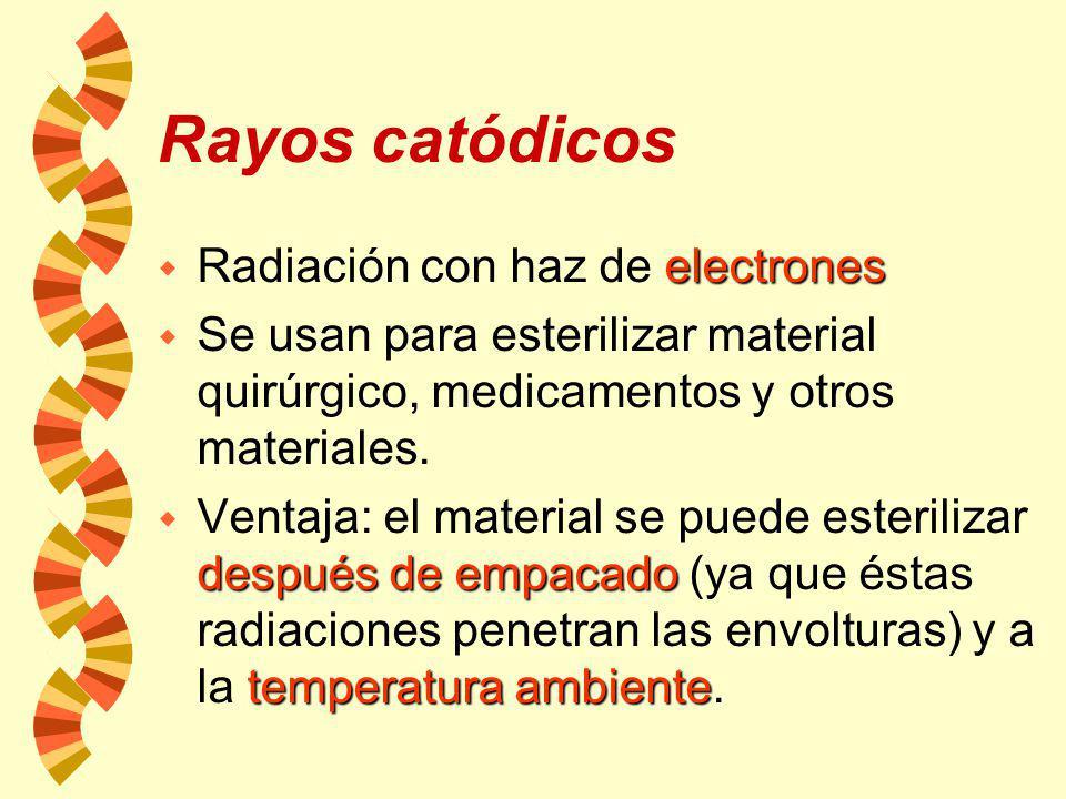 Rayos catódicos Radiación con haz de electrones