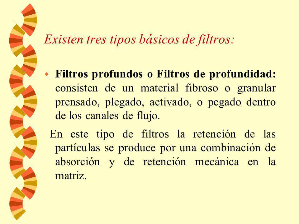Existen tres tipos básicos de filtros: