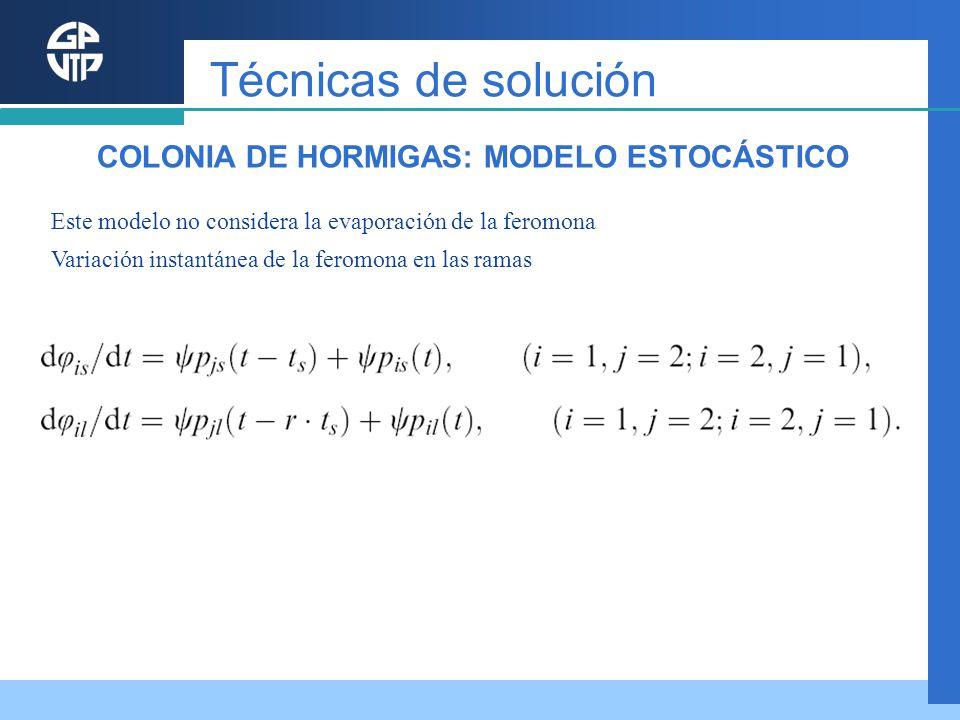 Técnicas de solución COLONIA DE HORMIGAS: MODELO ESTOCÁSTICO