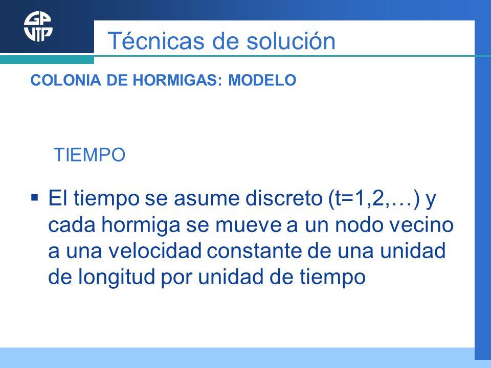 Técnicas de solución COLONIA DE HORMIGAS: MODELO. TIEMPO.