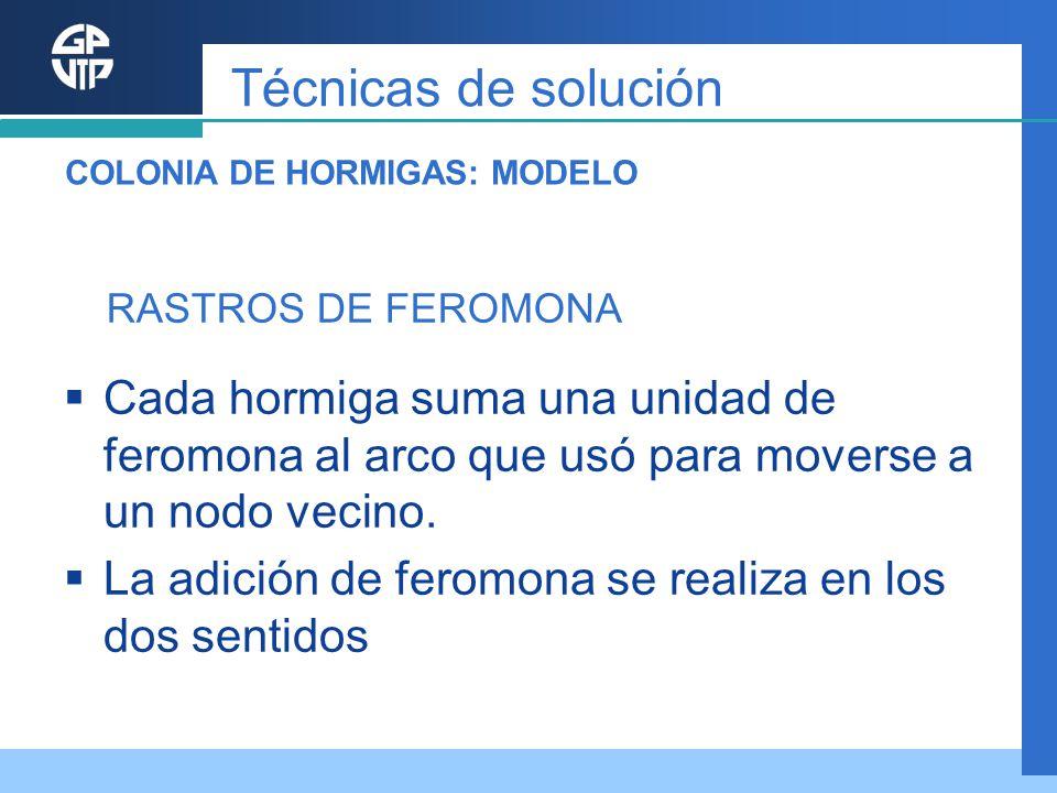 Técnicas de solución COLONIA DE HORMIGAS: MODELO. RASTROS DE FEROMONA.