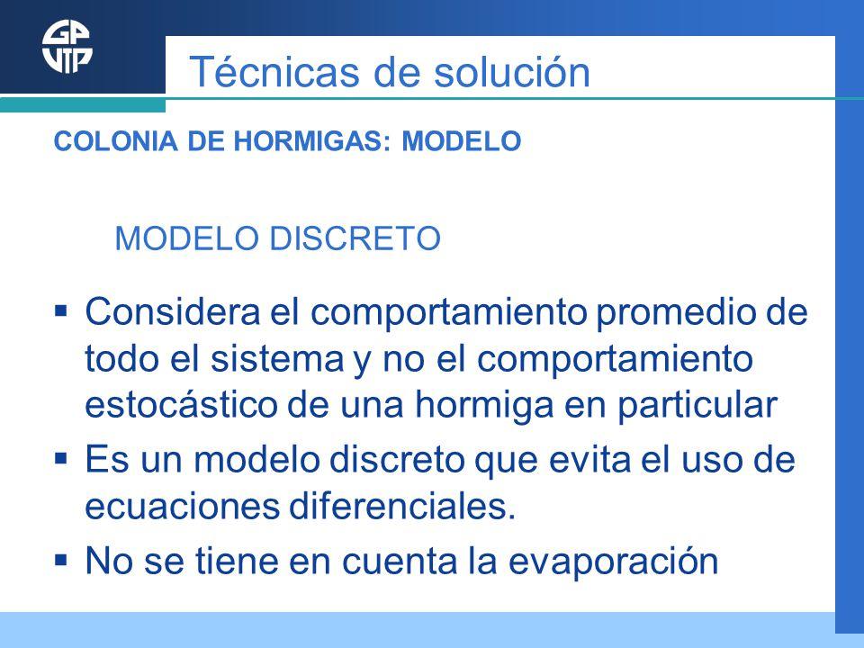 Técnicas de solución COLONIA DE HORMIGAS: MODELO. MODELO DISCRETO.