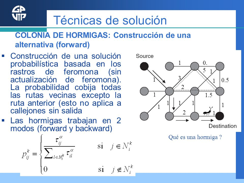 Técnicas de solución COLONIA DE HORMIGAS: Construcción de una alternativa (forward) 1. 3. 2. 1.5.