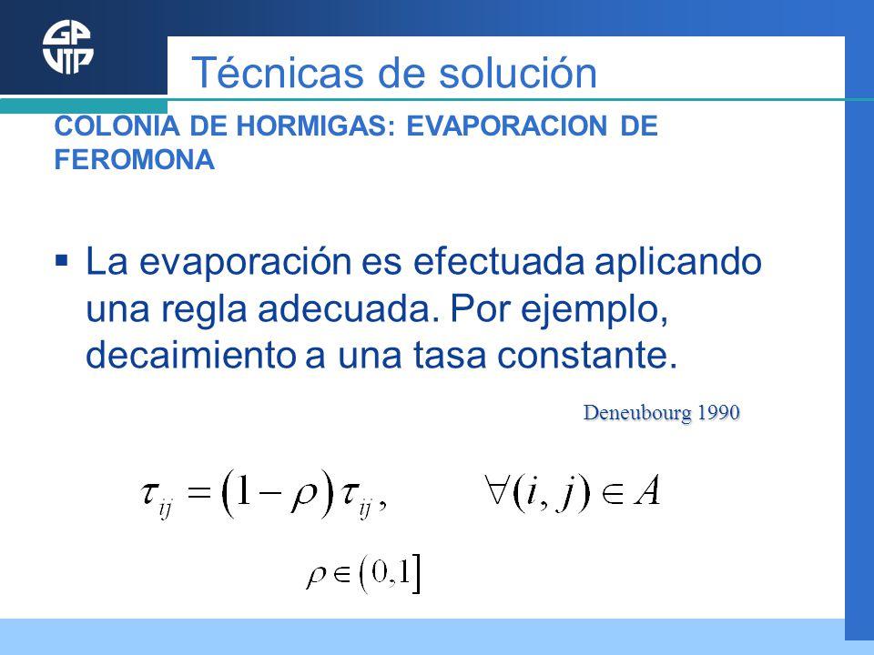 Técnicas de solución COLONIA DE HORMIGAS: EVAPORACION DE FEROMONA.