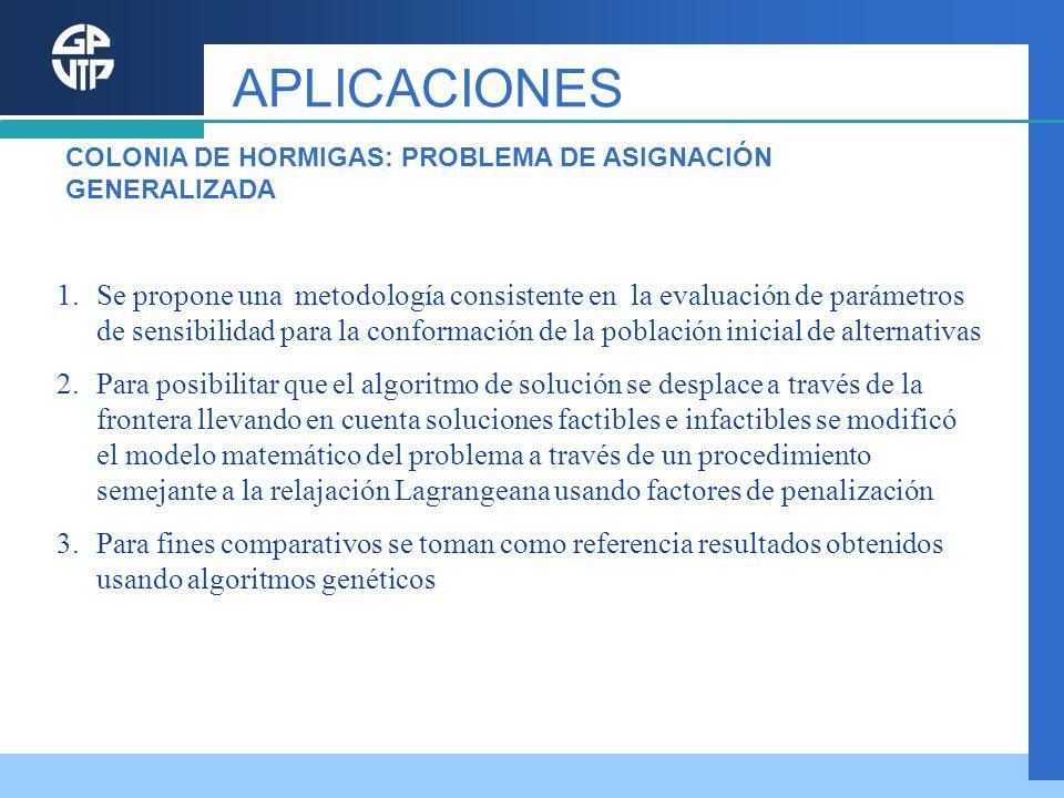 APLICACIONES COLONIA DE HORMIGAS: PROBLEMA DE ASIGNACIÓN GENERALIZADA.