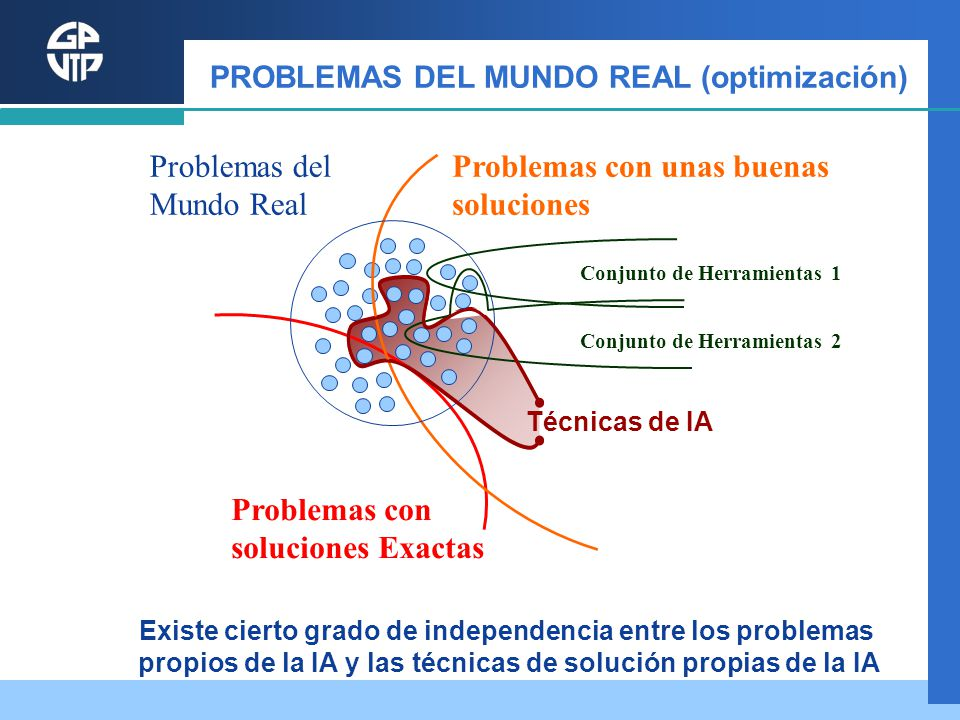 PROBLEMAS DEL MUNDO REAL (optimización)
