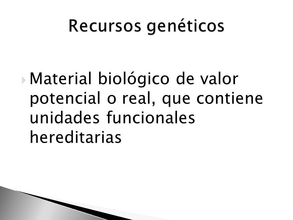 Recursos genéticos Material biológico de valor potencial o real, que contiene unidades funcionales hereditarias.