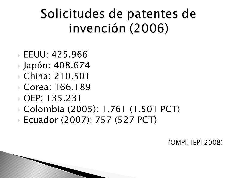 Solicitudes de patentes de invención (2006)