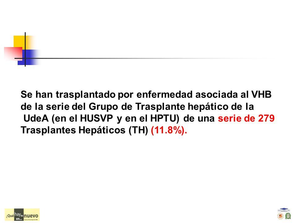 Se han trasplantado por enfermedad asociada al VHB