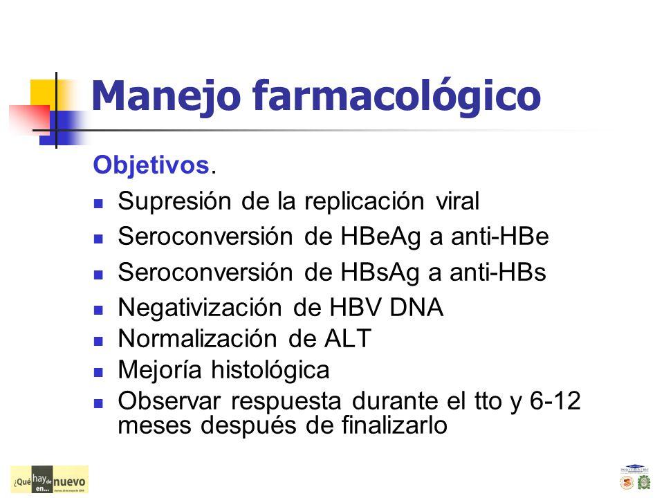 Manejo farmacológico Objetivos. Supresión de la replicación viral