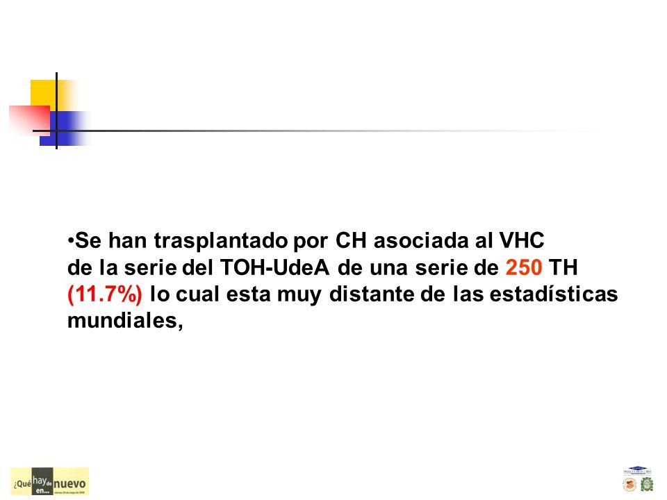 Se han trasplantado por CH asociada al VHC