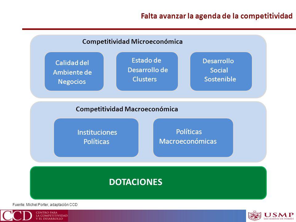 DOTACIONES Falta avanzar la agenda de la competitividad Instituciones