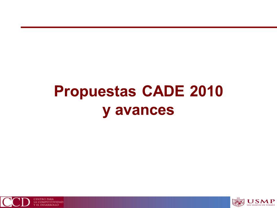 Propuestas CADE 2010 y avances