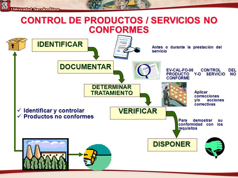 CONTROL DE PRODUCTOS / SERVICIOS NO CONFORMES