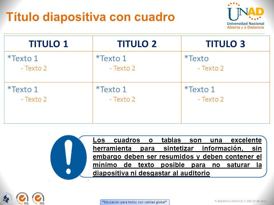 Título diapositiva con cuadro