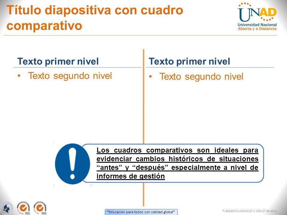 Título diapositiva con cuadro comparativo