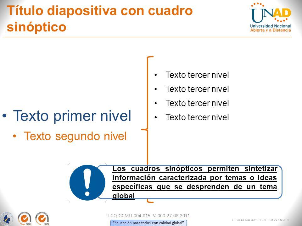 Título diapositiva con cuadro sinóptico