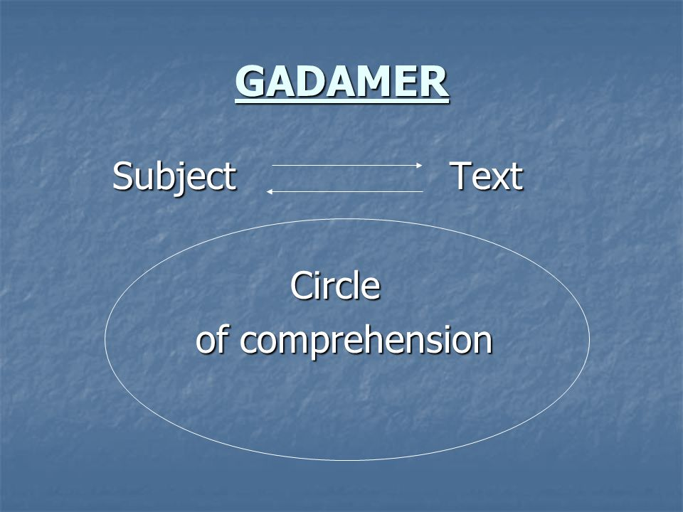 GADAMER Subject Text Circle of comprehension
