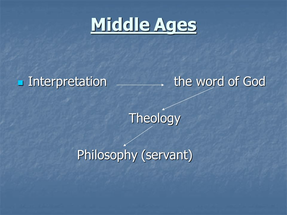 Middle Ages Interpretation the word of God Theology