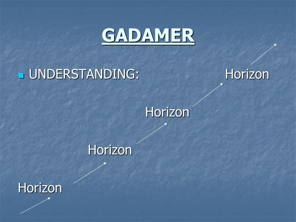 GADAMER UNDERSTANDING: Horizon Horizon