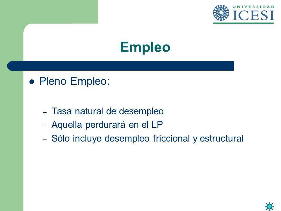 Empleo Pleno Empleo: Tasa natural de desempleo