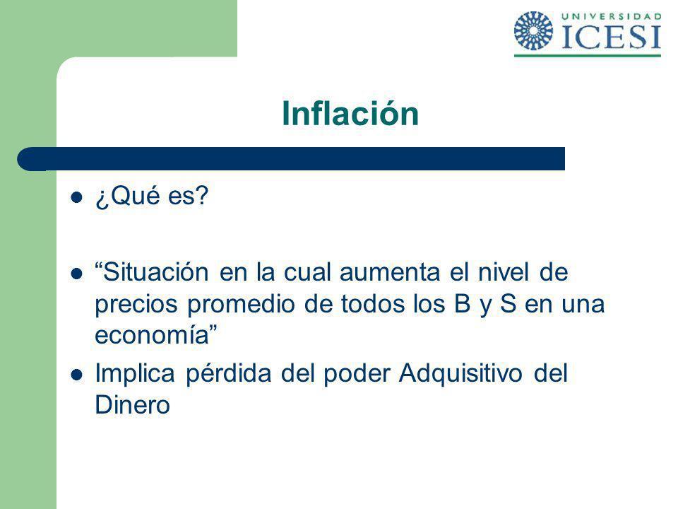 Inflación ¿Qué es Situación en la cual aumenta el nivel de precios promedio de todos los B y S en una economía