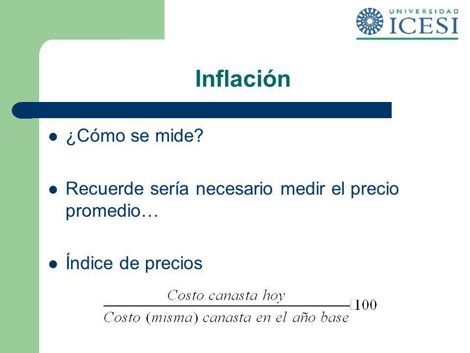 Inflación ¿Cómo se mide