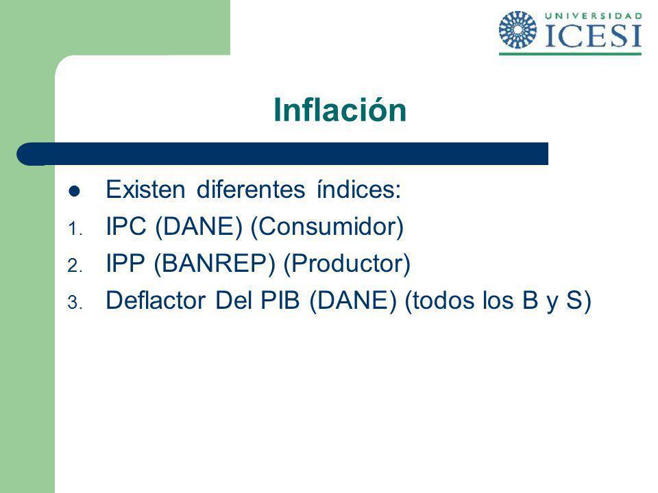 Inflación Existen diferentes índices: IPC (DANE) (Consumidor)