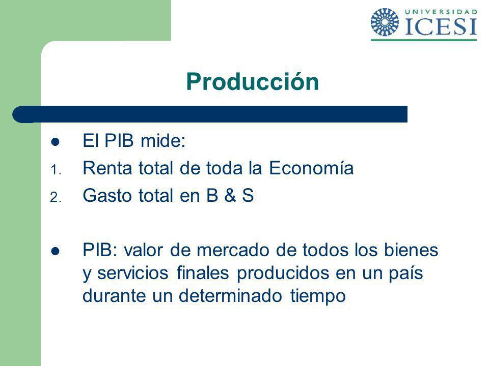 Producción El PIB mide: Renta total de toda la Economía