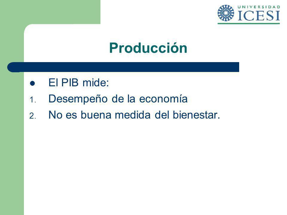 Producción El PIB mide: Desempeño de la economía