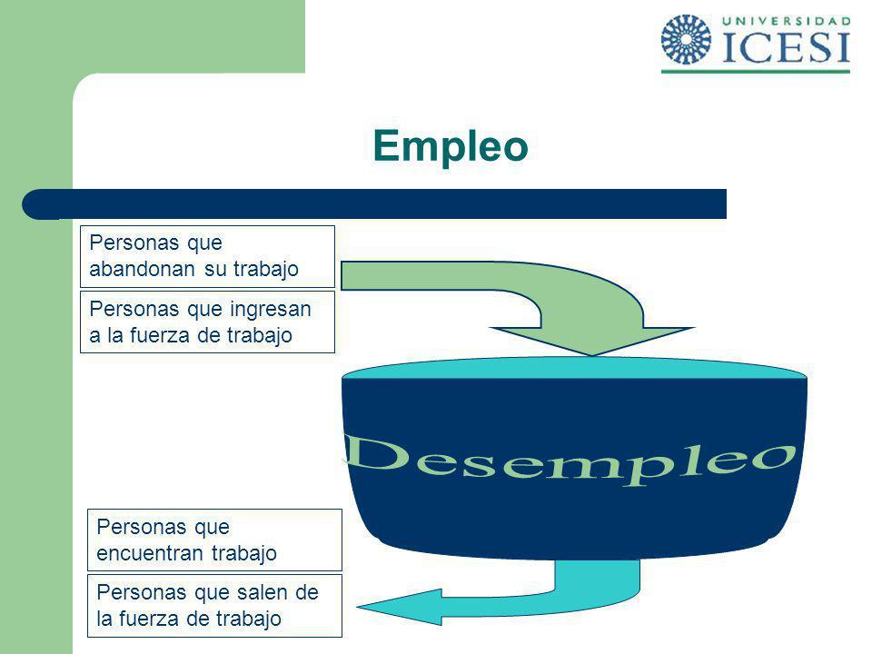 Empleo Desempleo Personas que abandonan su trabajo