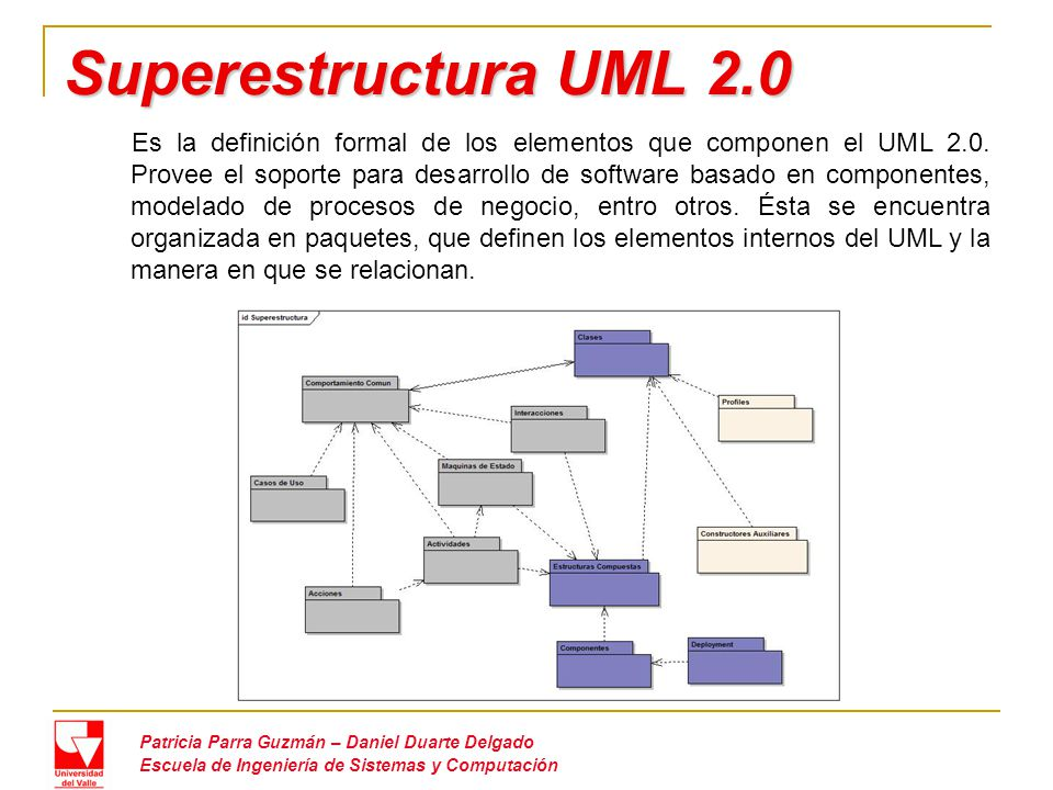 Superestructura UML 2.0