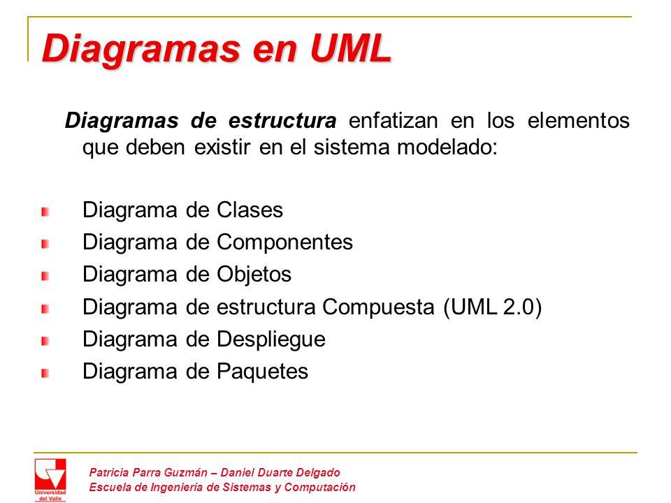 Diagramas en UML Diagrama de Clases Diagrama de Componentes
