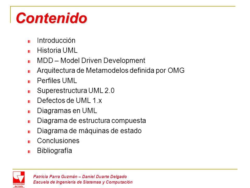 Contenido Introducción Historia UML MDD – Model Driven Development
