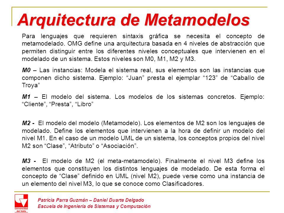 Arquitectura de Metamodelos