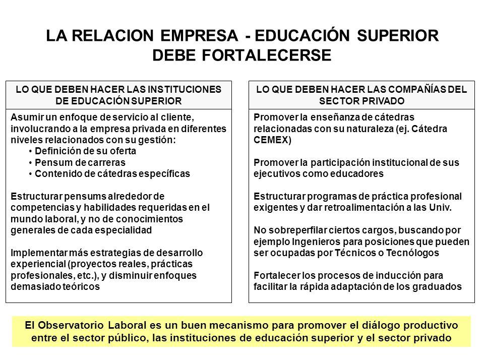 LA RELACION EMPRESA - EDUCACIÓN SUPERIOR DEBE FORTALECERSE