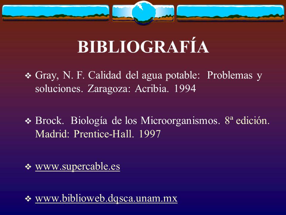 BIBLIOGRAFÍA Gray, N. F. Calidad del agua potable: Problemas y soluciones. Zaragoza: Acribia. 1994.